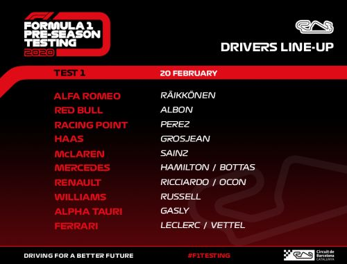 The driver line-up for Day 2 of pre-season testing