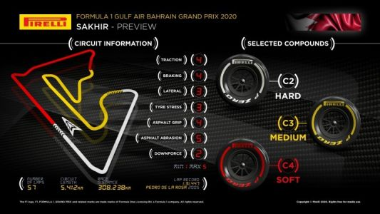 Drivers to sample Pirelli 2021 C3 compound in Bahrain