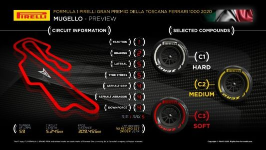 Pirelli: Mugello is 'clean sheet of paper' regarding tyre strategies