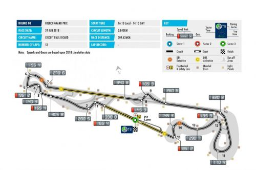 French GP goes for two DRS zones at Paul Ricard