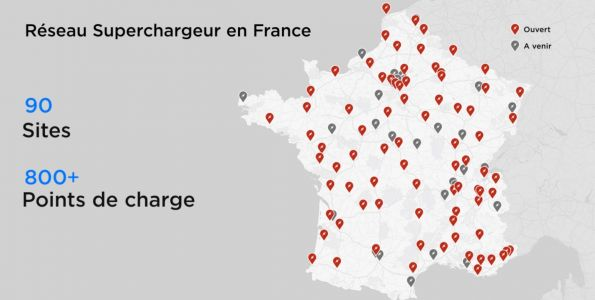 Superchargeurs Tesla:  Plus de 800 points de recharge en France