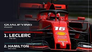 F1 2019-Monza-Qualifs:  Leclerc en pole d'un final ubuesque