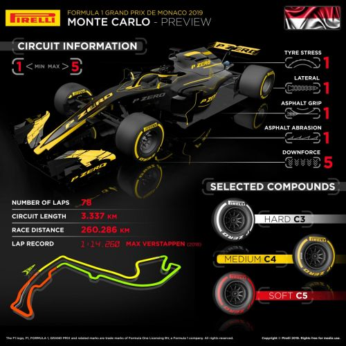 Pirelli primer: Which tyres for the Monaco GP?