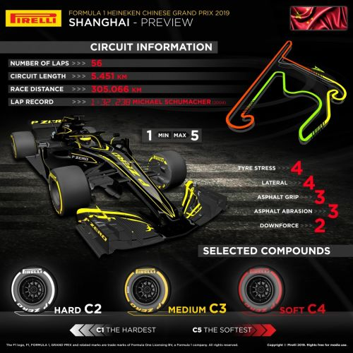 Pirelli primer: Which tyres for the Chinese Grand Prix?