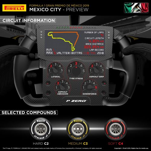 Pirelli primer: which tyres for the Mexican Grand Prix?