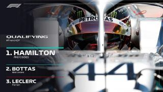 F1 France 2019 - qualifications:  Hamilton, mistral gagnant